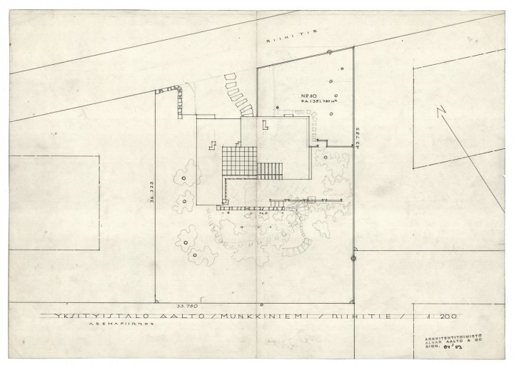 Site plan, The Aalto House