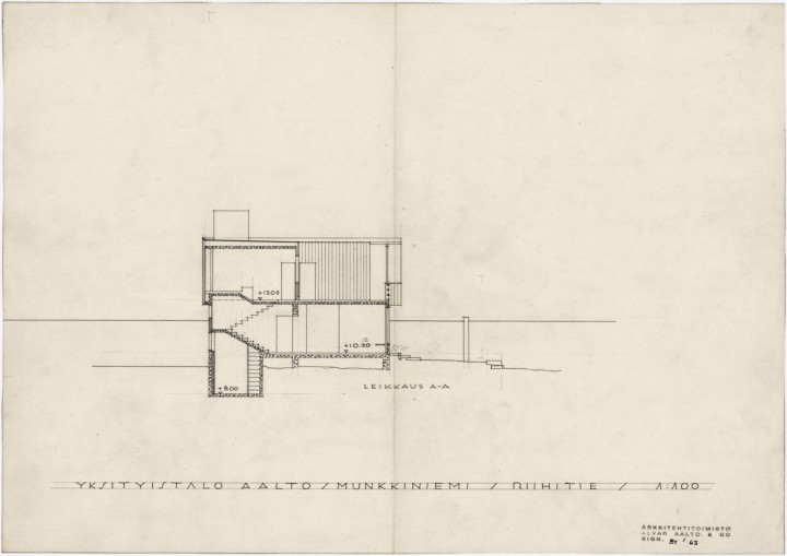 Section, The Aalto House