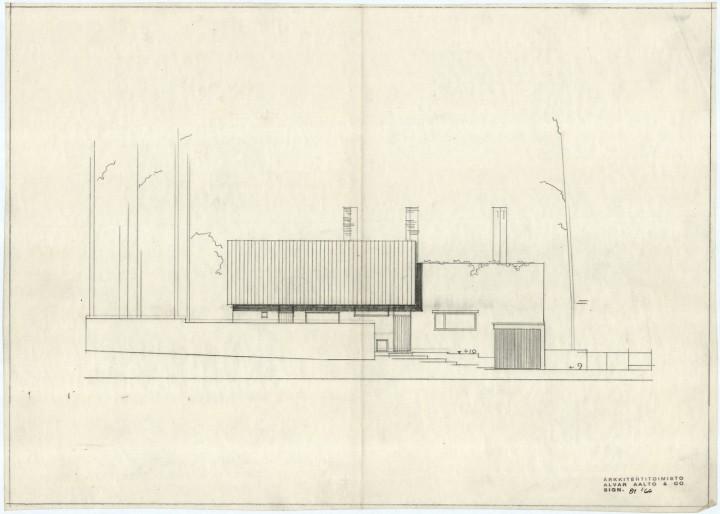 The Aalto House 183 Finnish Architecture Navigator