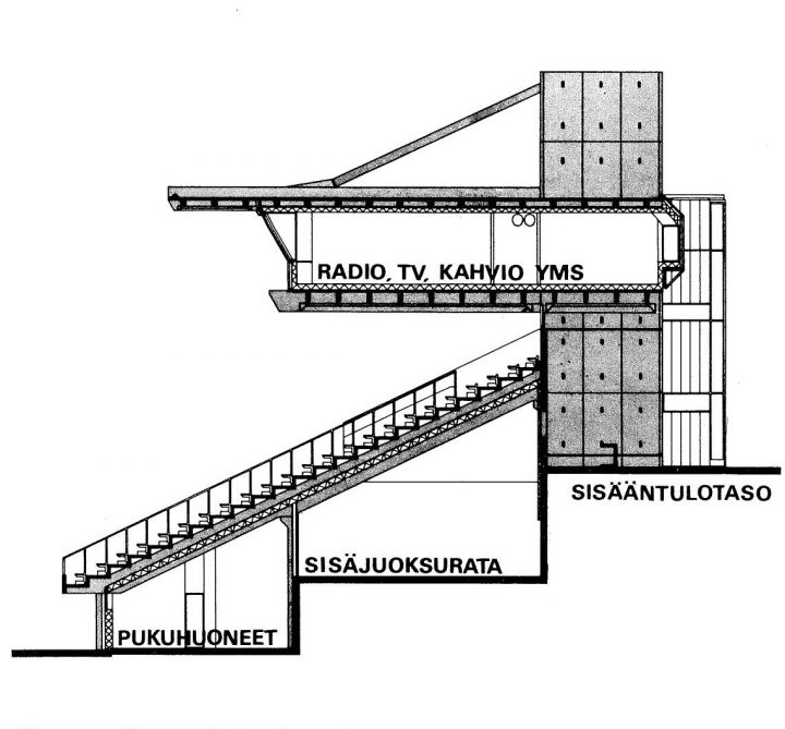 Section plan of the grandstand, Lahti Stadium