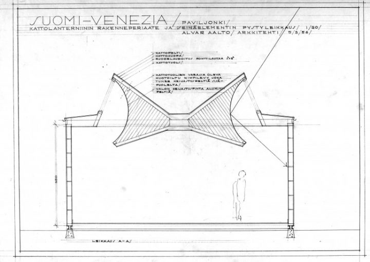Plan of the lantern, Aalto Pavilion