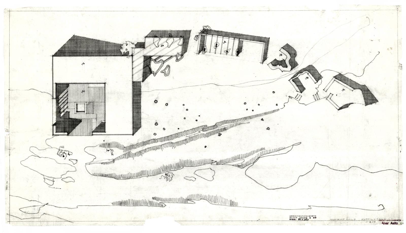 Muuratsalo Experimental House · Finnish Architecture Navigator