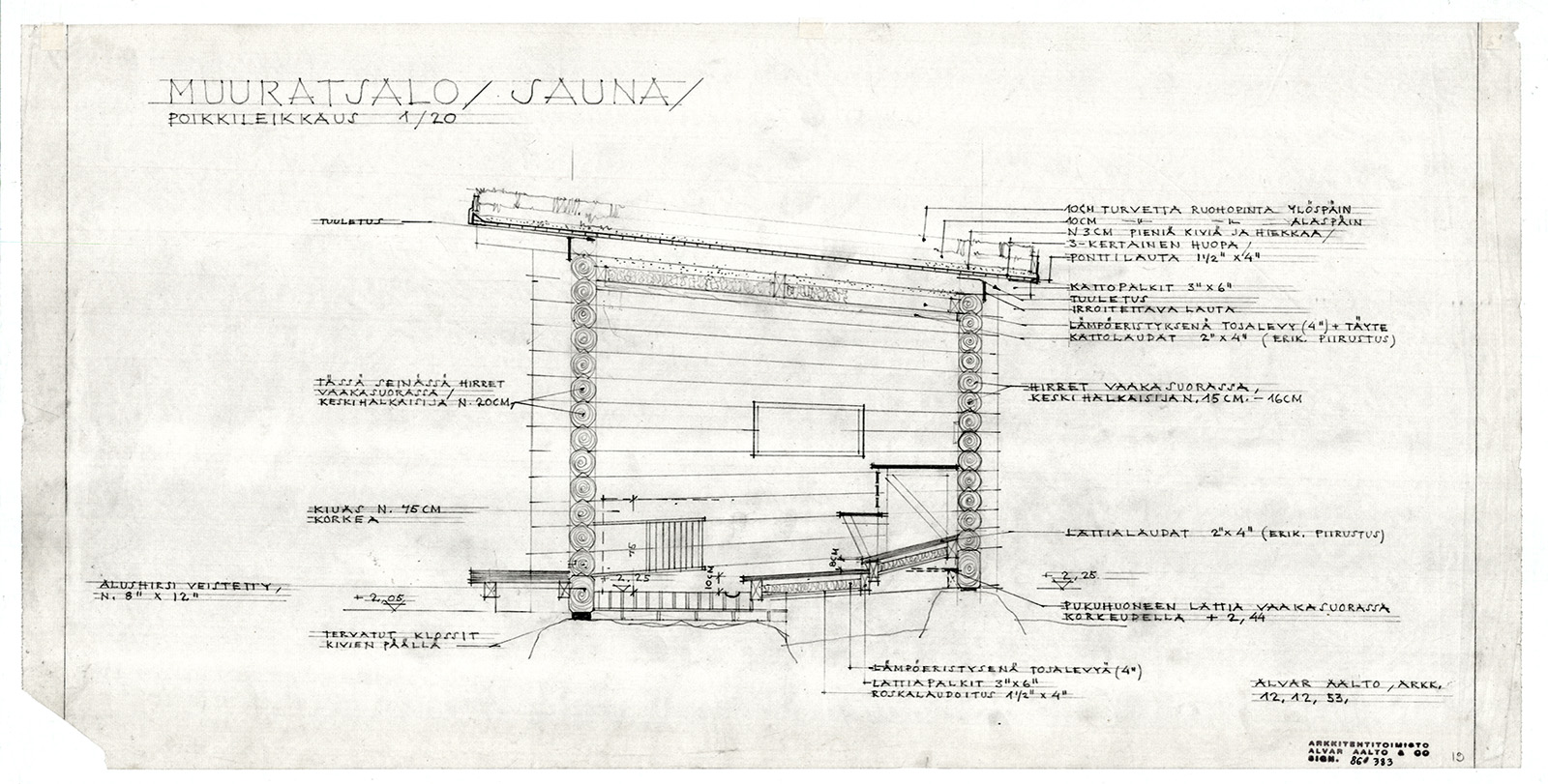alvar aalto museum sauna section muuratsalo experimental house - Alvar Aalto House Plans