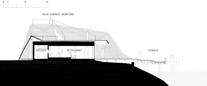 Section, Löyly public sauna and restaurant