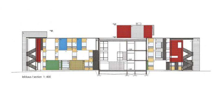 Section plan, Helsinki University Teacher Training School