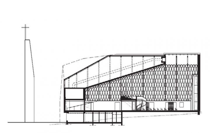 Section plan, Kuokkala Church